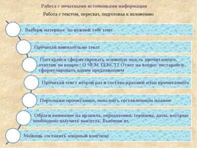 Работа с печатными источниками информации Работа с текстом, пересказ, подгото...