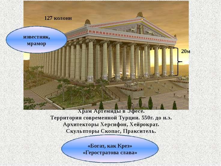 Храм Артемиды в Эфесе. Территория современной Турции. 550г. до н.э. Архитекто...
