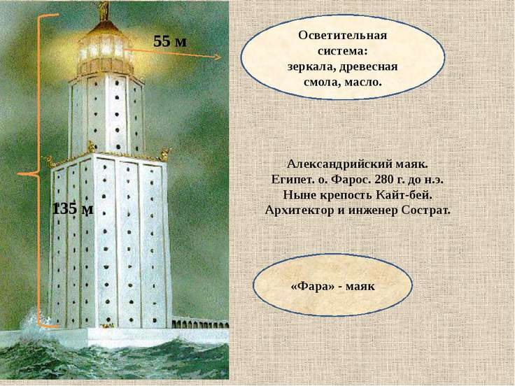 Александрийский маяк. Египет. о. Фарос. 280 г. до н.э. Ныне крепость Кайт-бей...