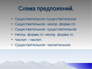 Схема предложений. Существительное-Существительное Существительное- неопр. фо...