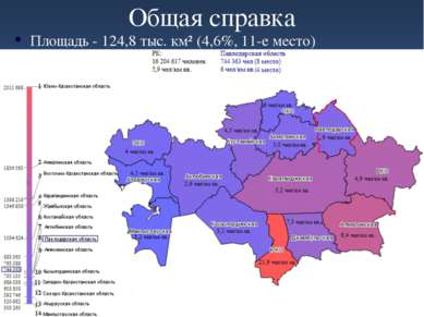Общая справка Площадь - 124,8 тыс. км² (4,6%, 11-е место)
