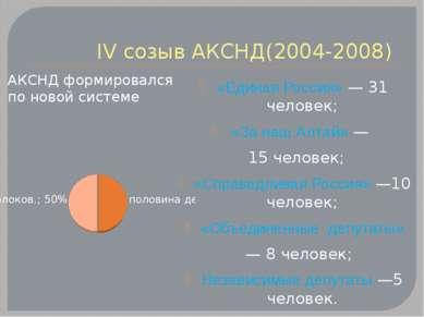 IV созыв АКСНД(2004-2008) «Единая Россия» — 31 человек; «За наш Алтай» — 15 ч...