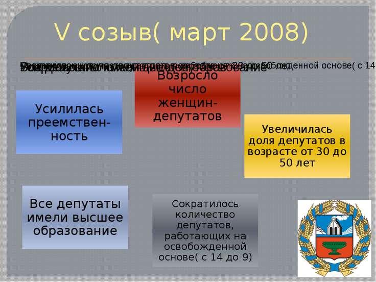 V созыв( март 2008)