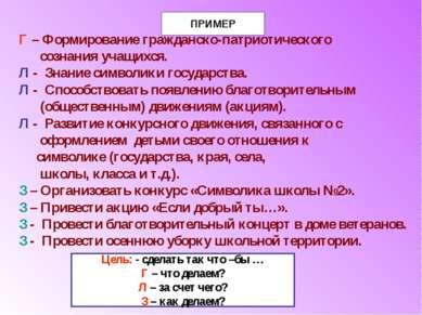 ПРИМЕР Г – Формирование гражданско-патриотического сознания учащихся. Л - Зна...