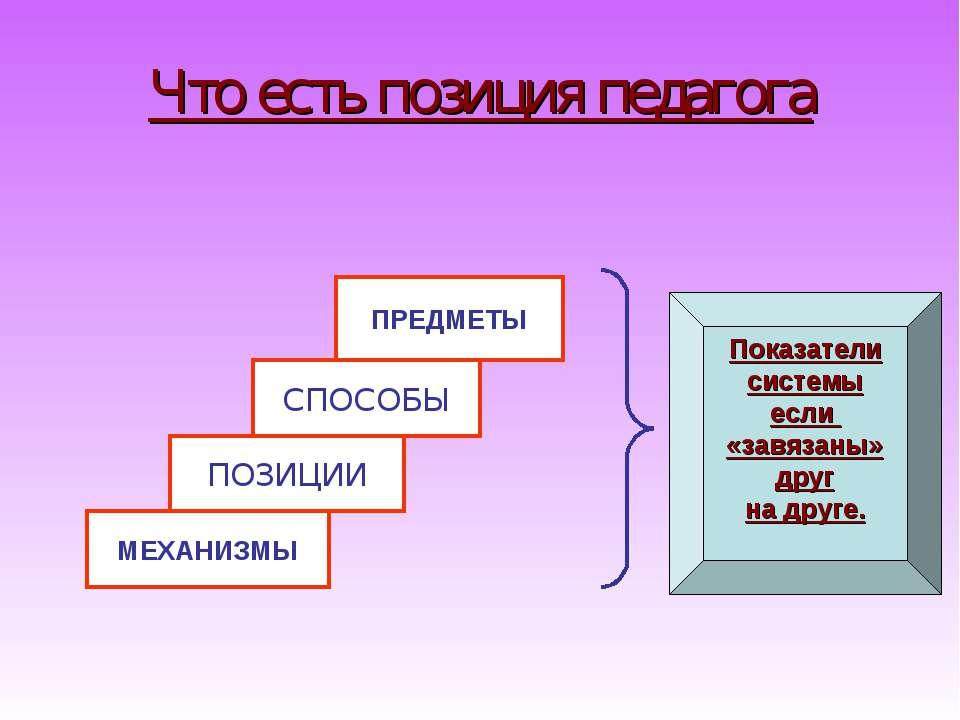 Что есть позиция педагога МЕХАНИЗМЫ ПОЗИЦИИ СПОСОБЫ ПРЕДМЕТЫ Показатели систе...
