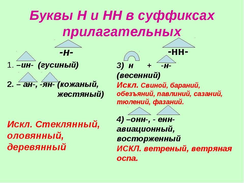 Буквы Н и НН в суффиксах прилагательных -н- -нн- 1. –ин- (гусиный) 2. – ан-, ...