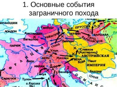 1. Основные события заграничного похода