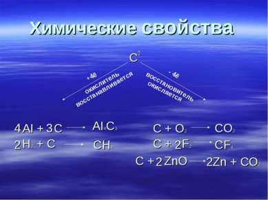 Химические свойства C0 AI + C C + O2 H2 + C C + F2 C + ZnO +4ē окислитель вос...