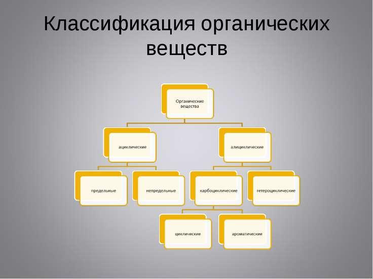 Классификация органических веществ