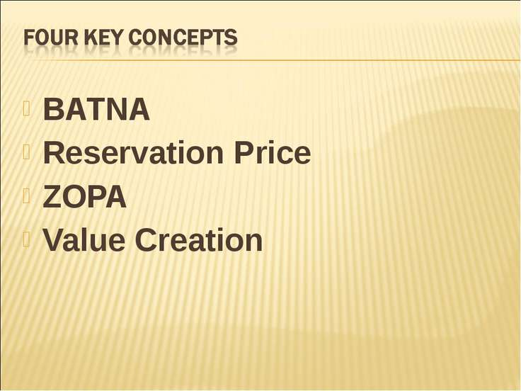 BATNA Reservation Price ZOPA Value Creation