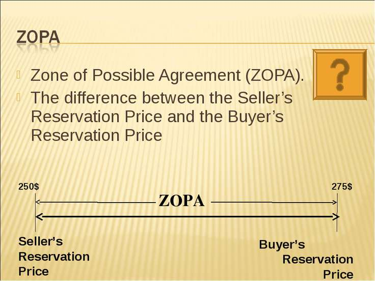 Zone of Possible Agreement (ZOPA). The difference between the Seller's Reserv...