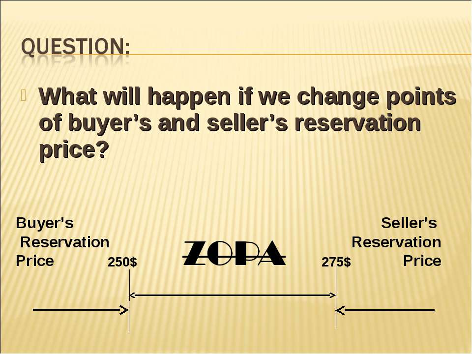 What will happen if we change points of buyer's and seller's reservation pric...