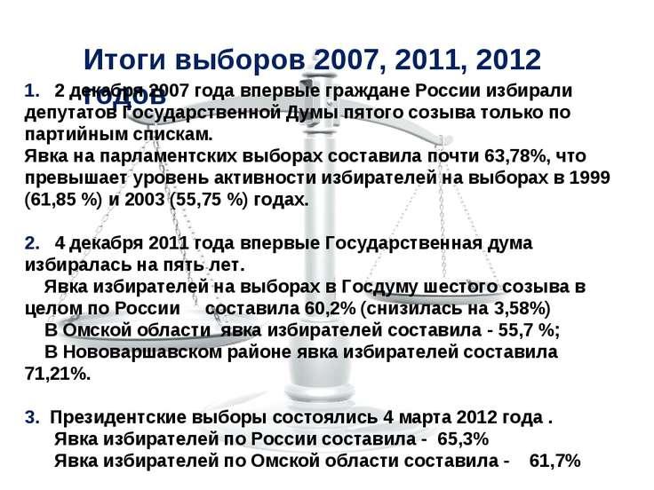 Итоги выборов 2007, 2011, 2012 годов 1. 2 декабря 2007 года впервые граждане ...