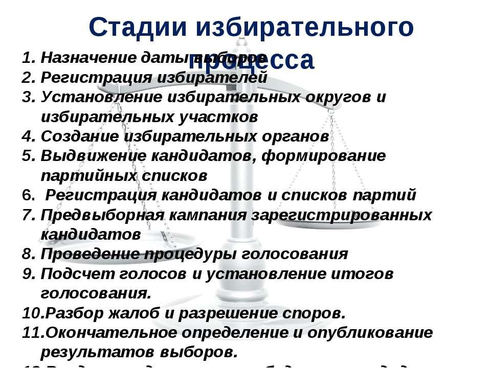 Стадии избирательного процесса Назначение даты выборов Регистрация избирателе...