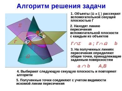 Алгоритм решения задачи 1. Объекты ( и ) рассекают вспомогательной секущей пл...