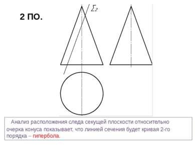 Анализ расположения следа секущей плоскости относительно очерка конуса показы...