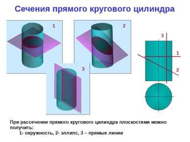 При рассечении прямого кругового цилиндра плоскостями можно получить: 1- окру...