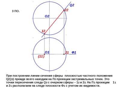 Q2 О1 О2 При построении линии сечения сферы плоскостью частного положения Q(Q...