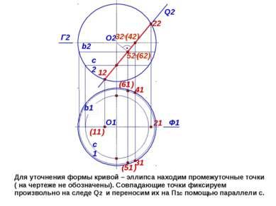 Для уточнения формы кривой – эллипса находим промежуточные точки ( на чертеже...