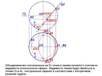 Объединяем все построенные на П1 точки в линию (эллипс) с учетом ее видимости...