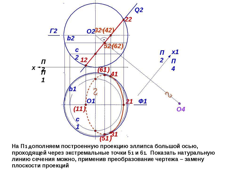 На П1 дополняем построенную проекцию эллипса большой осью, проходящей через э...