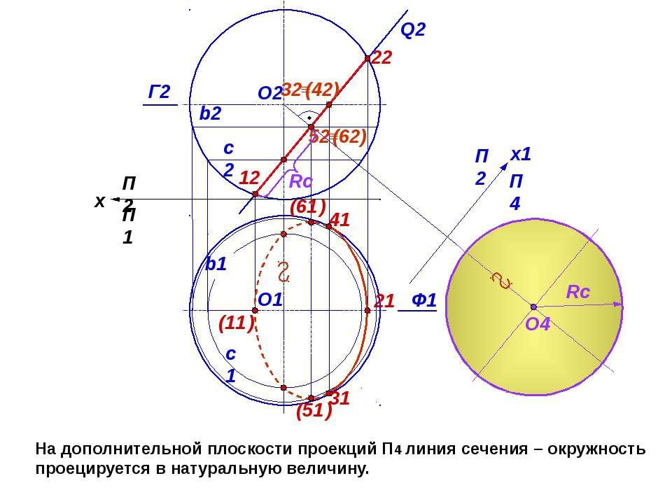На дополнительной плоскости проекций П4 линия сечения – окружность проецирует...
