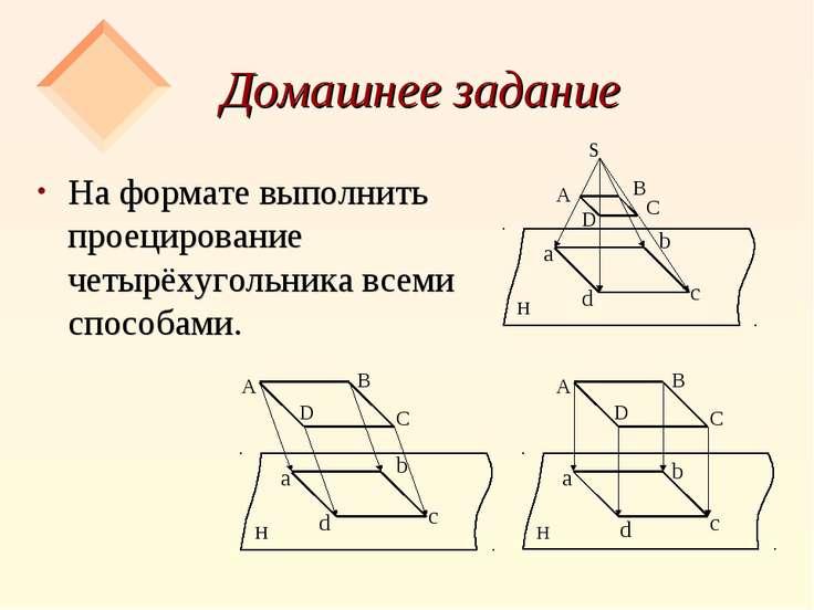 Домашнее задание На формате выполнить проецирование четырёхугольника всеми сп...
