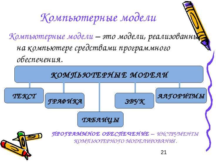 Компьютерные модели Компьютерные модели – это модели, реализованные на компью...