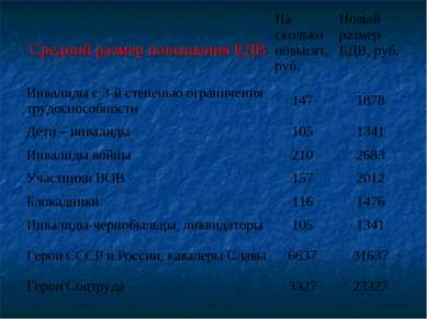 Средний размер повышения ЕДВ