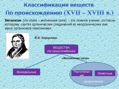 Витализм (vis vitalis – жизненная сила) - это ложное учение, согласно котором...