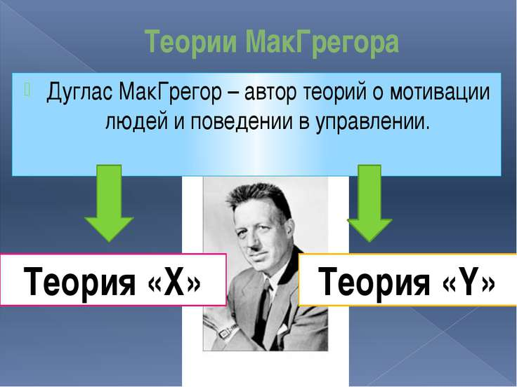 Теории МакГрегора Дуглас МакГрегор – автор теорий о мотивации людей и поведен...