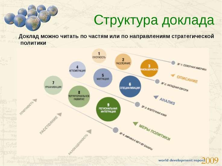Структура доклада Доклад можно читать по частям или по направлениям стратегич...