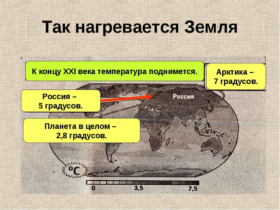 Так нагревается Земля К концу XXI века температура поднимется. Арктика – 7 гр...
