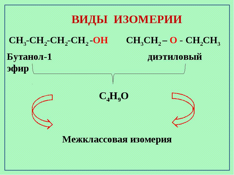 СН3СН2 – О - СН2СН3 Бутанол-1 диэтиловый эфир СН3-СН2-СН2-СН2 -ОН С4Н9О Межкл...