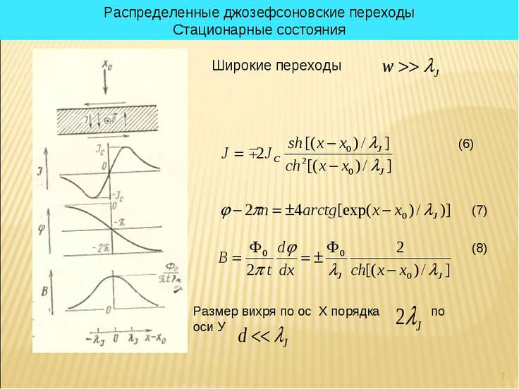 * Распределенные джозефсоновские переходы Стационарные состояния Широкие пере...