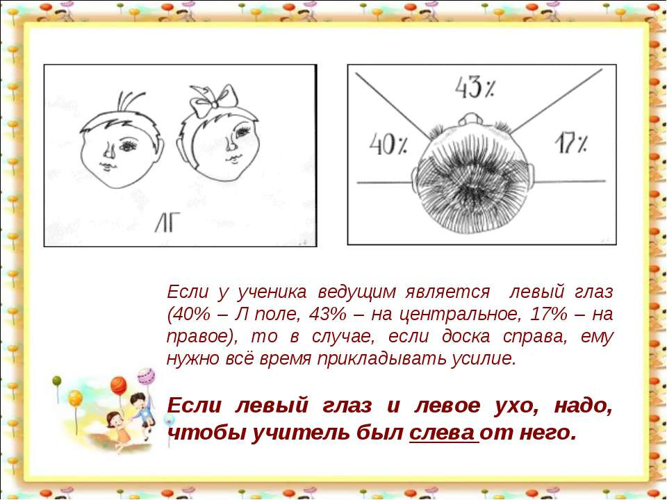 Если у ученика ведущим является левый глаз (40% – Л поле, 43% – на центрально...