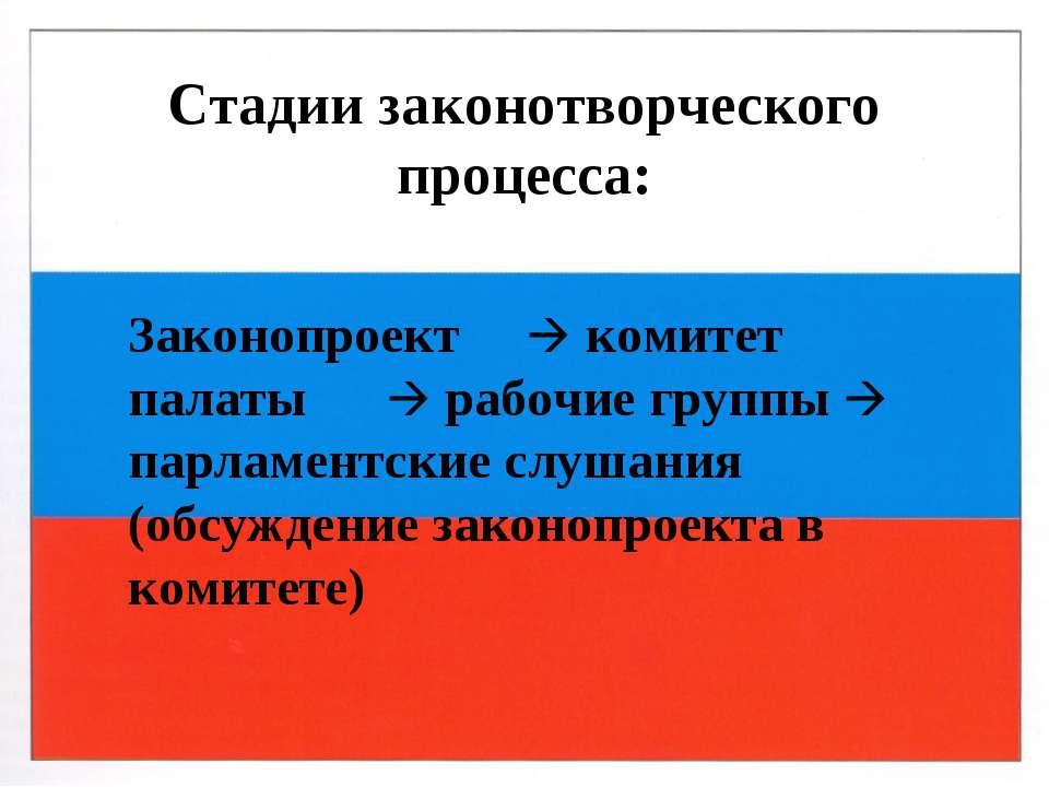 Стадии законотворческого процесса: Законопроект комитет палаты рабочие группы...