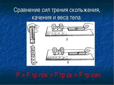 Сравнение сил трения скольжения, качения и веса тела P > F тр пок > F тр ск >...