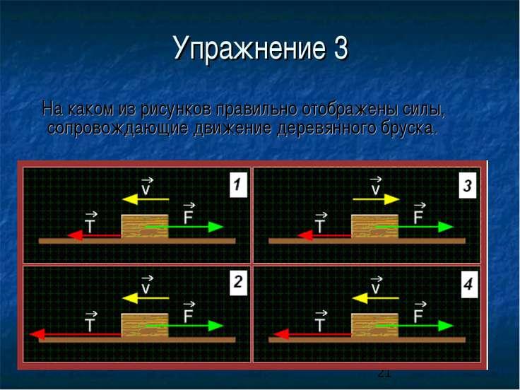 Упражнение 3 На каком из рисунков правильно отображены силы, сопровождающие д...