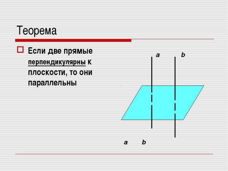 Теорема Если две прямые перпендикулярны к плоскости, то они параллельны a b β...