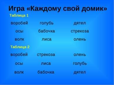 Игра «Каждому свой домик» Таблица 1 Таблица 2