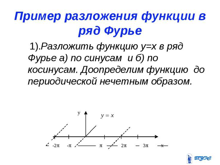 Пример разложения функции в ряд Фурье 1).Разложить функцию у=х в ряд Фурье а)...