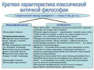 Сократический период (середина V — конец IV вв. до н.э.) Философские школы Фи...