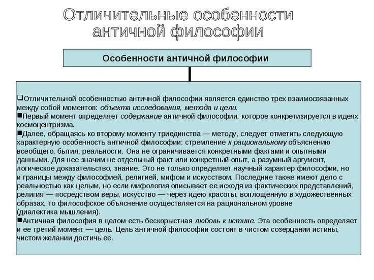 Особенности античной философии Отличительной особенностью античной философии ...