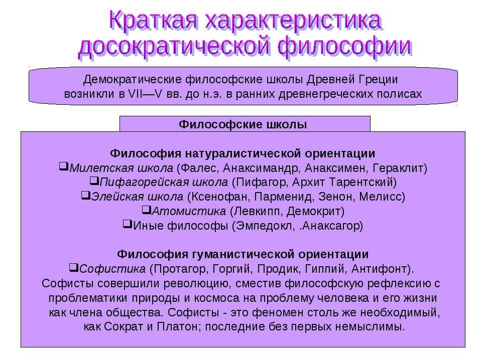 Демократические философские школы Древней Греции возникли в VII—V вв. до н.э....