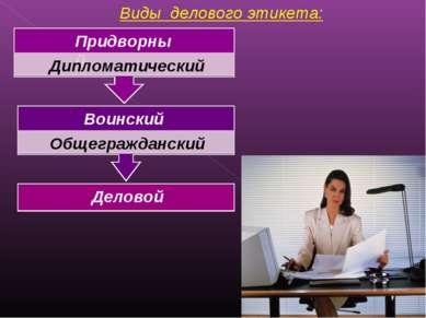 Виды делового этикета: Придворный Общегражданский Воинский Деловой Дипломатич...