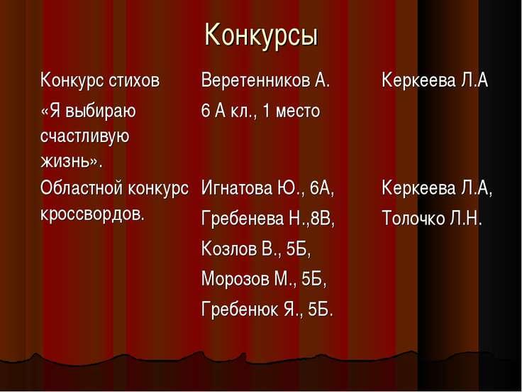 Конкурсы Конкурс стихов «Я выбираю счастливую жизнь». Веретенников А. 6 А кл....