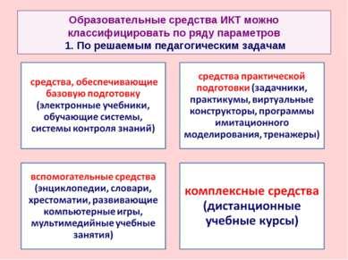 Образовательные средства ИКТ можно классифицировать по ряду параметров 1. По ...