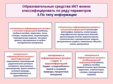 Образовательные средства ИКТ можно классифицировать по ряду параметров 3.По т...