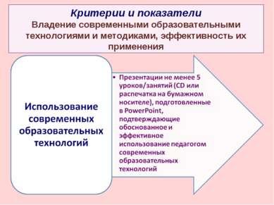 Критерии и показатели Владение современными образовательными технологиями и м...